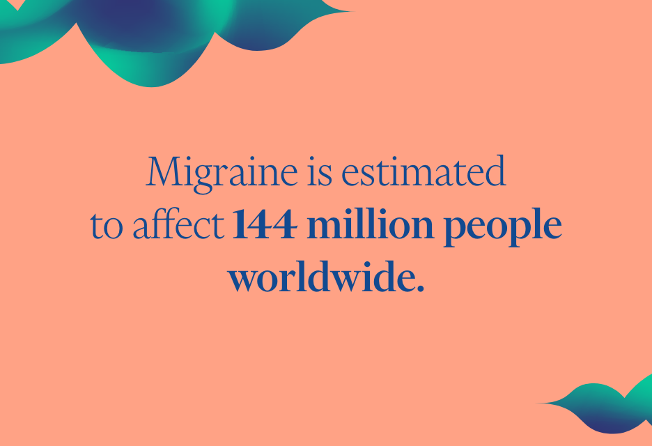 Highlights - FACT SHEET ON MIGRAINE - 1