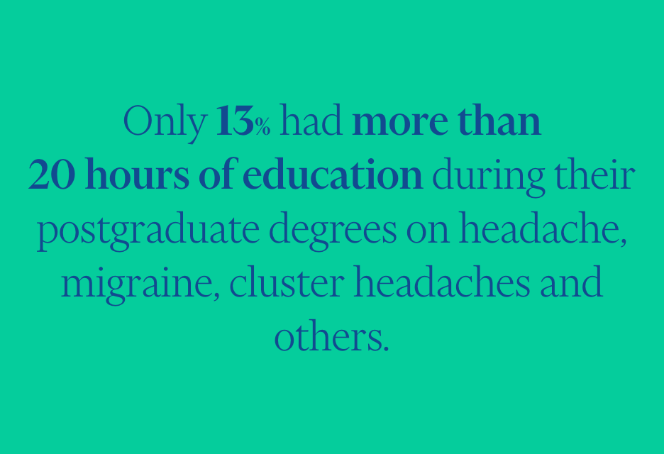 Highlights - HOW MUCH IS MIGRAINE STUDIED – 2