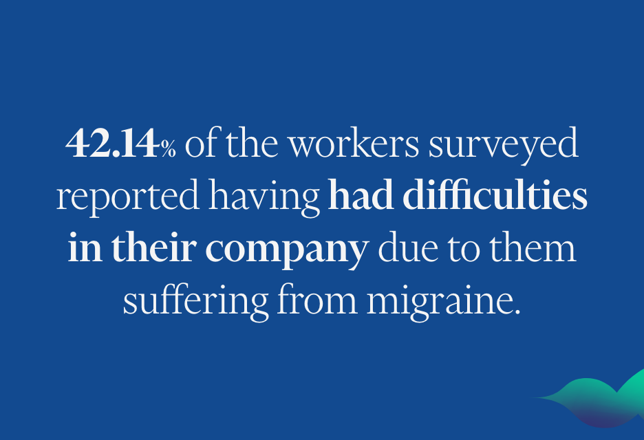 Highlights - MIGRAINE AT WORK 2019 - 1